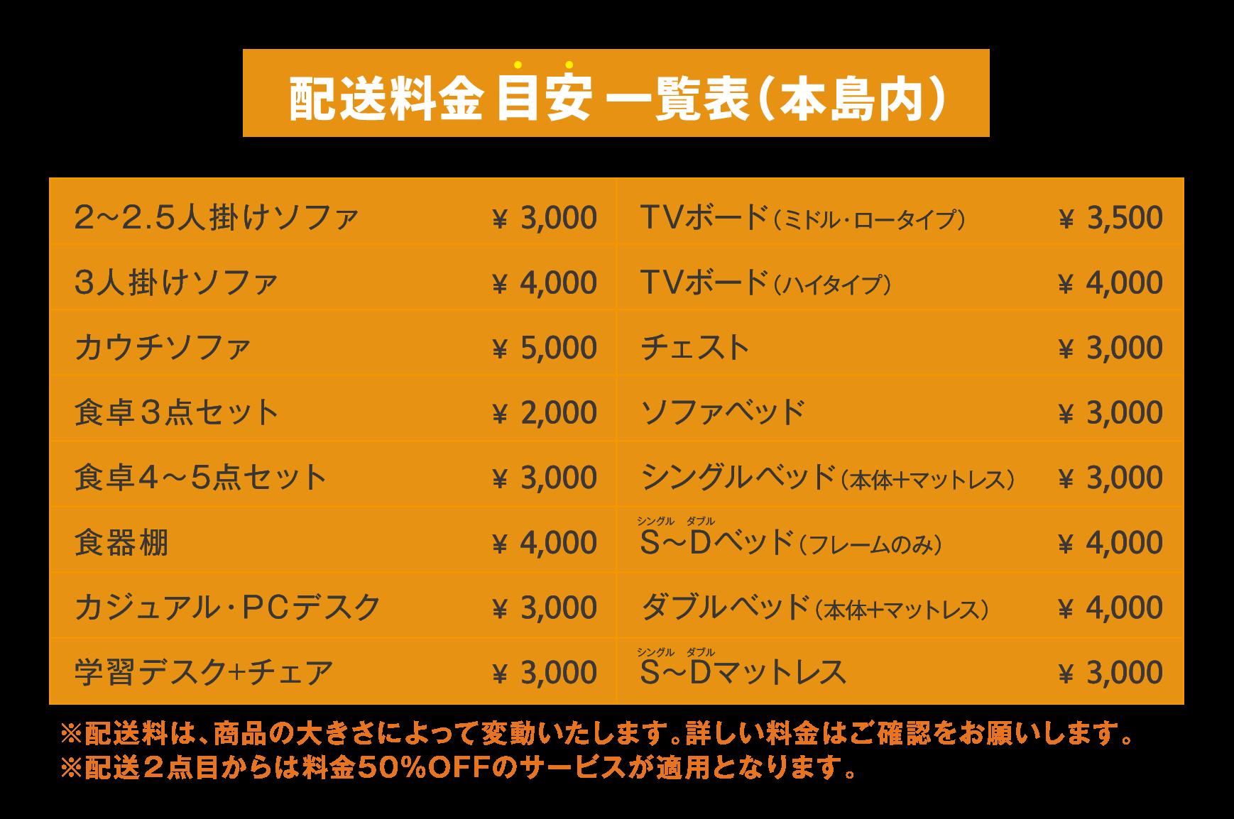 配送料目安一覧表(本島内)